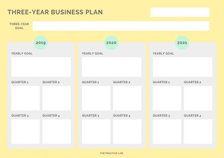 Three Year Business Plan Worksheet Private Practice