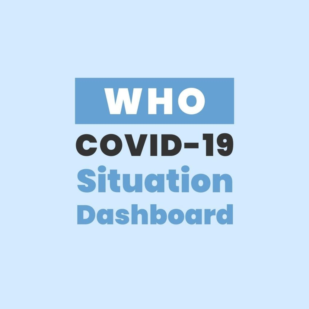 WHO COVID19 Situation Dashboard